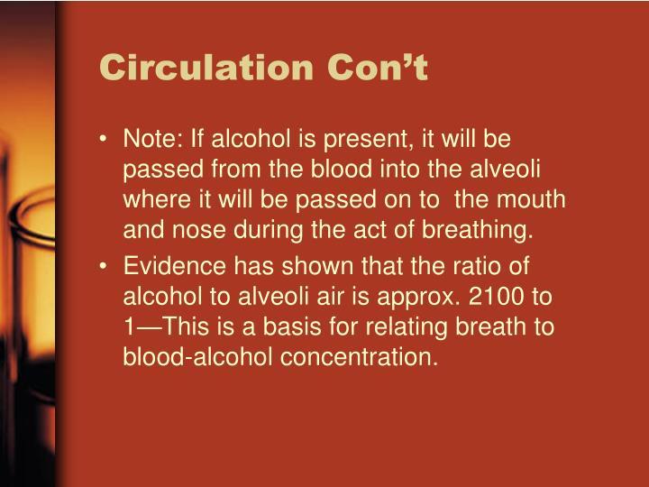 Circulation Con't