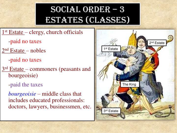 Social Order – 3 Estates (Classes)