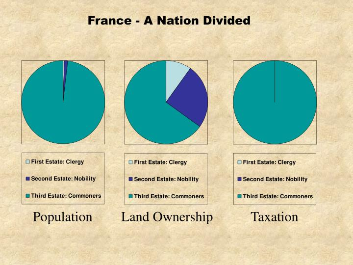 France - A Nation Divided