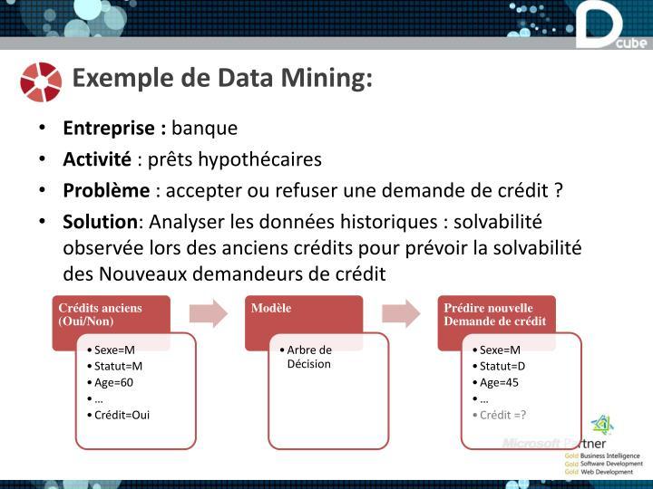 Exemple de Data