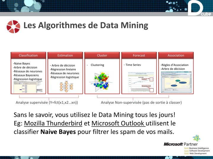 Les Algorithmes de Data