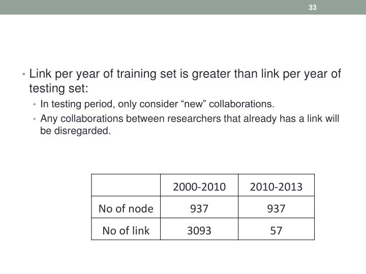 Link per year of training set is greater than link per year of testing set: