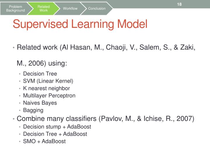 Supervised Learning Model