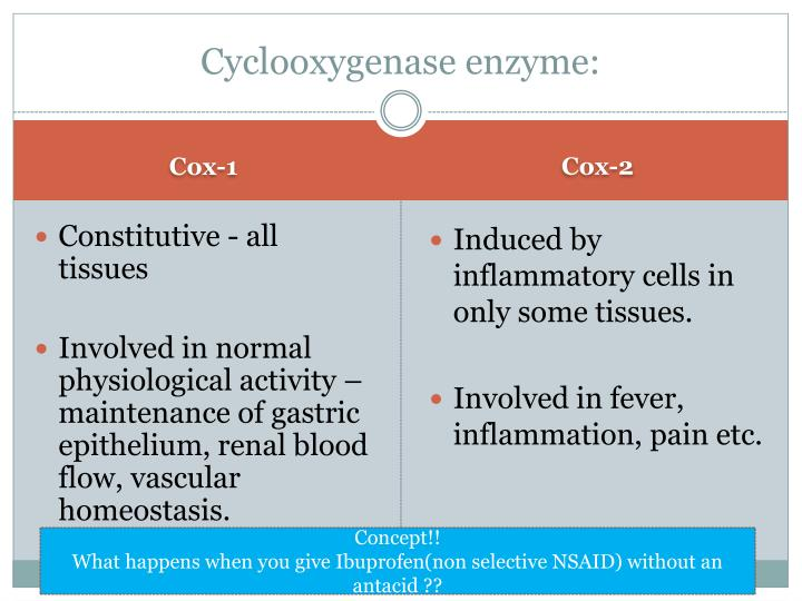 Cyclooxygenase enzyme: