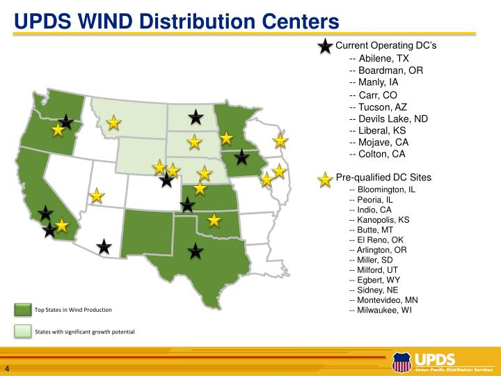 UPDS WIND Distribution Centers