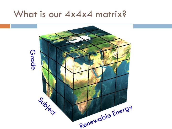 What is our 4x4x4 matrix?