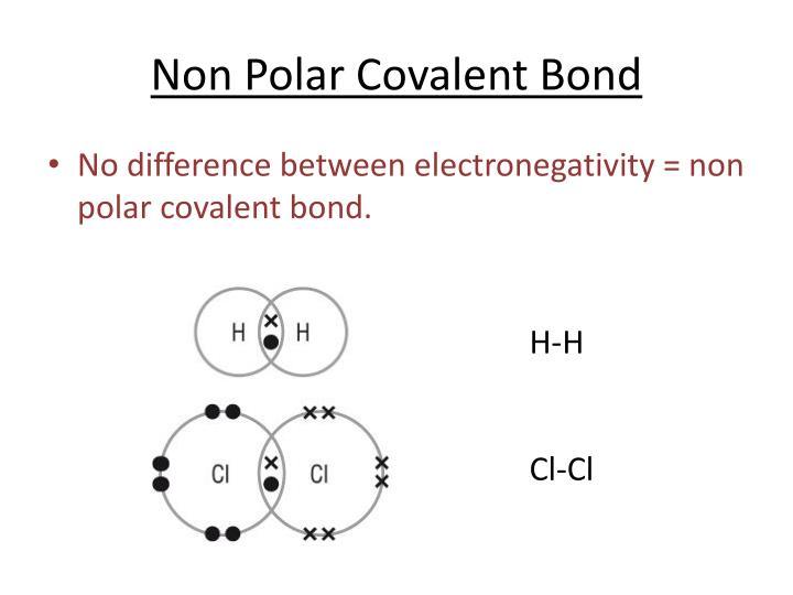 Non Polar Covalent Bond