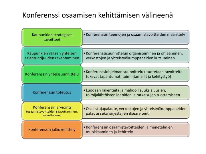 Konferenssi osaamisen kehittämisen välineenä
