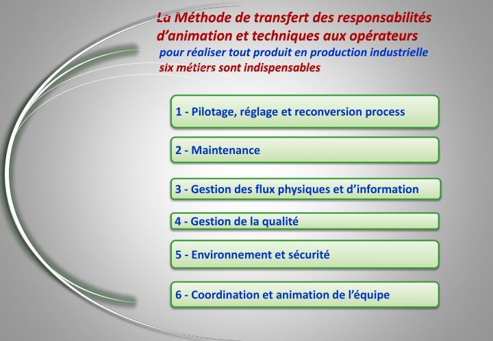 La Méthode de transfert des responsabilités