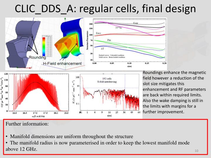 CLIC_DDS_A: regular cells, final design