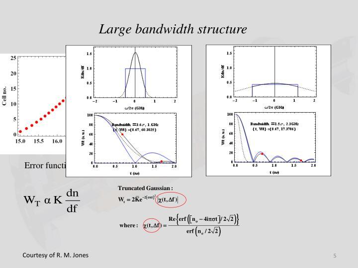 Large bandwidth structure