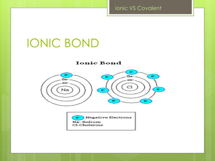 Ionic VS Covalent
