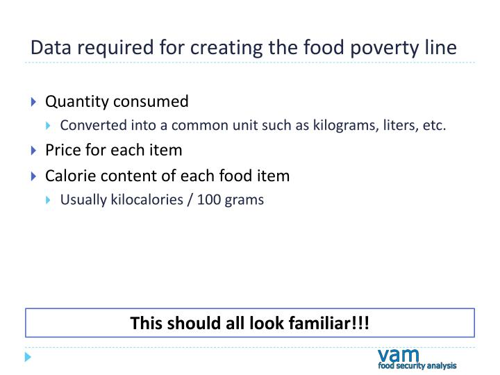 Data required for creating the food poverty line