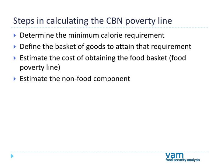 Steps in calculating the CBN poverty line
