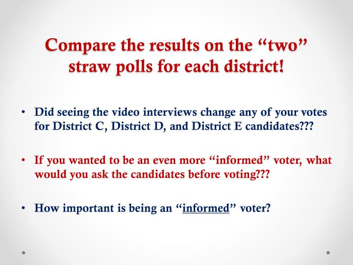 "Compare the results on the ""two"" straw polls for each district!"