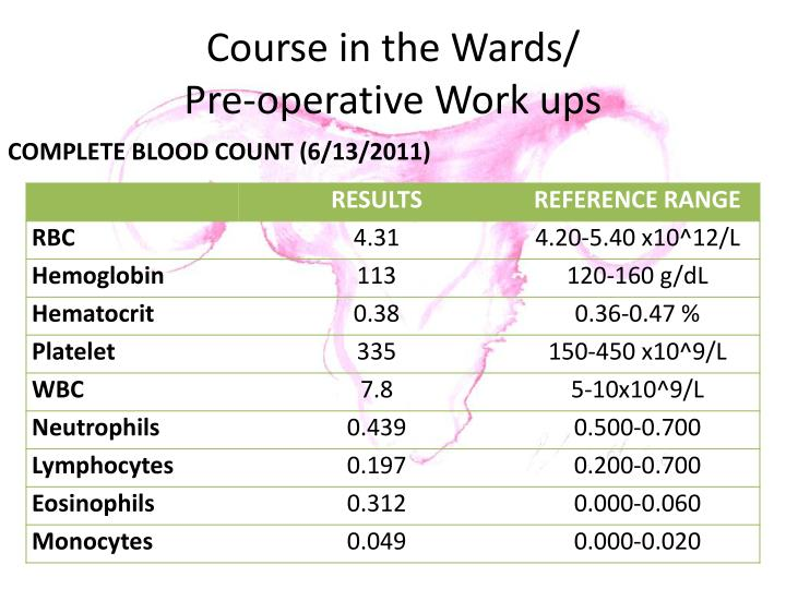 Course in the Wards/