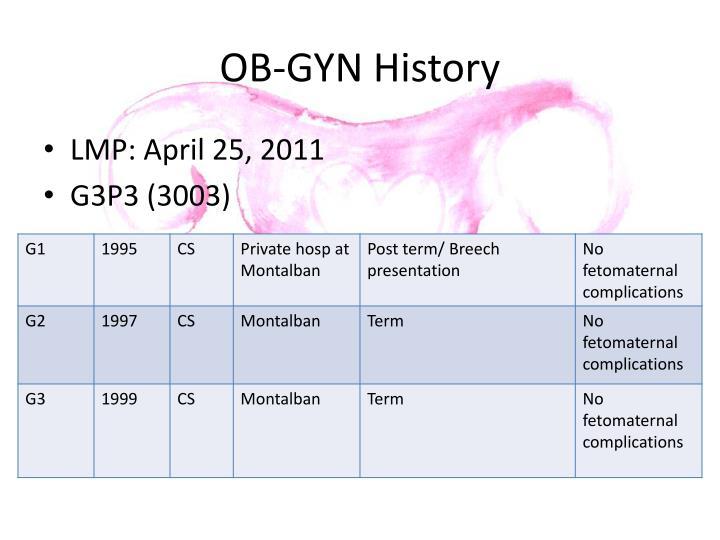 OB-GYN History