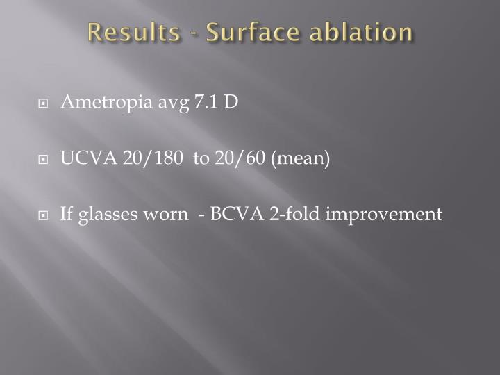 Results - Surface ablation