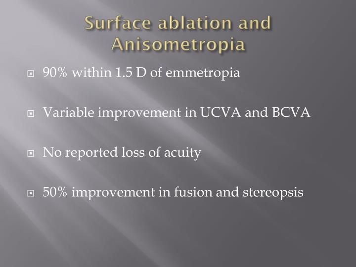 Surface ablation and Anisometropia