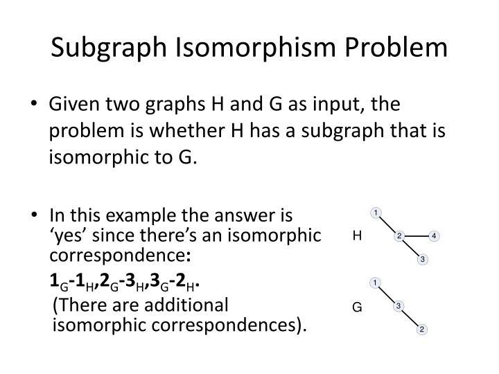 Subgraph Isomorphism Proble