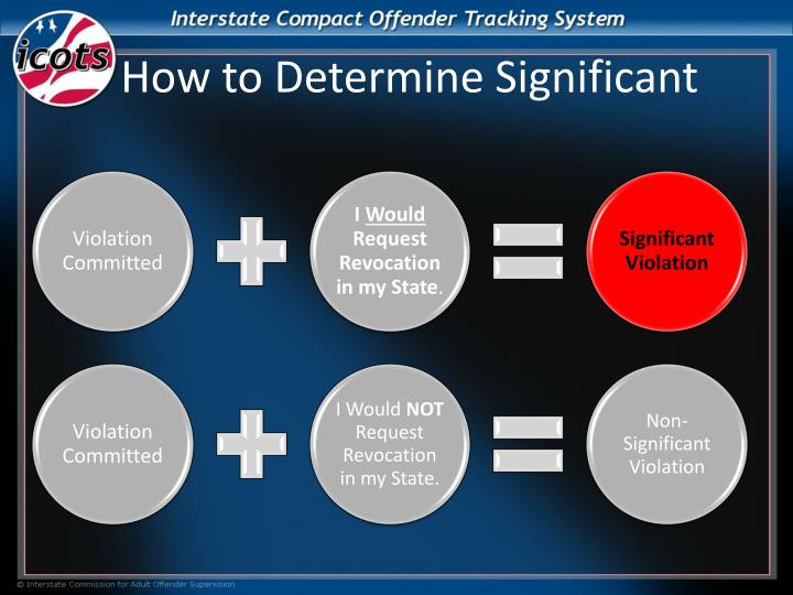 How to Determine Significant