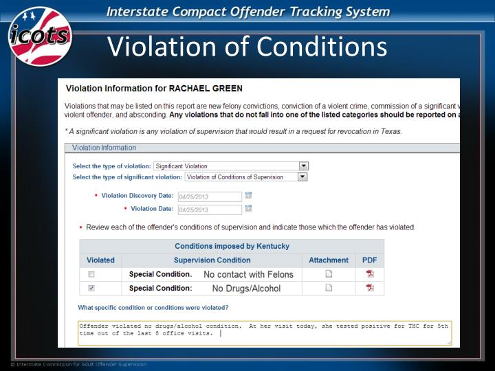 Violation of Conditions