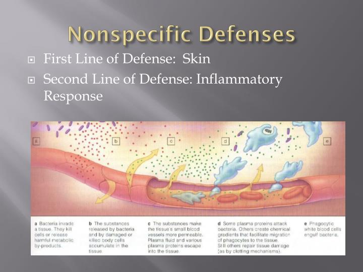 Nonspecific Defenses