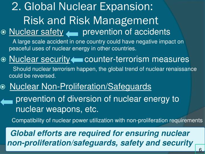 2. Global Nuclear Expansion:
