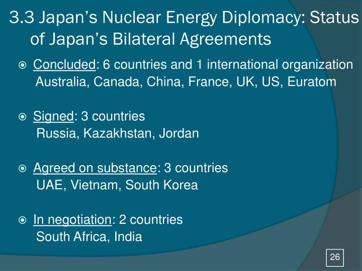 3.3 Japan's Nuclear Energy Diplomacy: Status of Japan's Bilateral Agreements