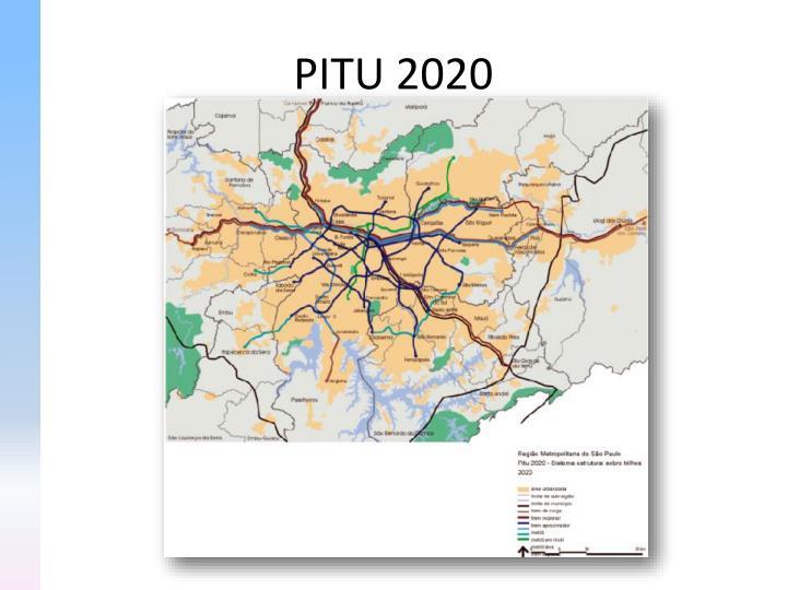 PITU 2020