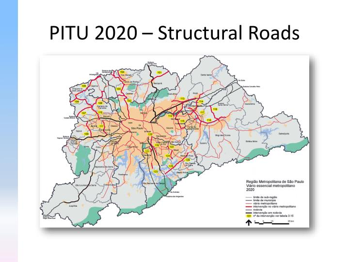 PITU 2020 – Structural Roads