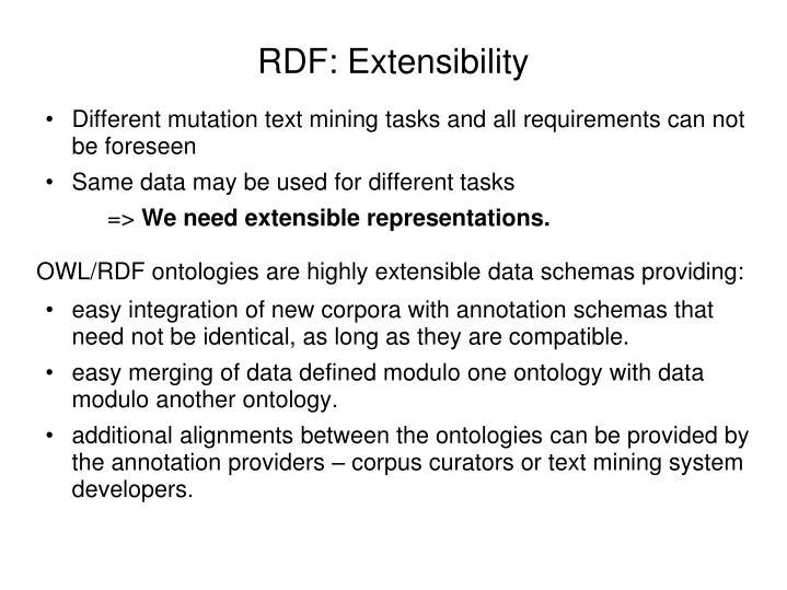 RDF: Extensibility