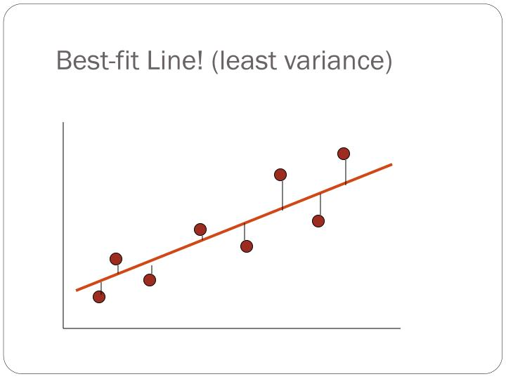 Best-fit Line! (least variance)