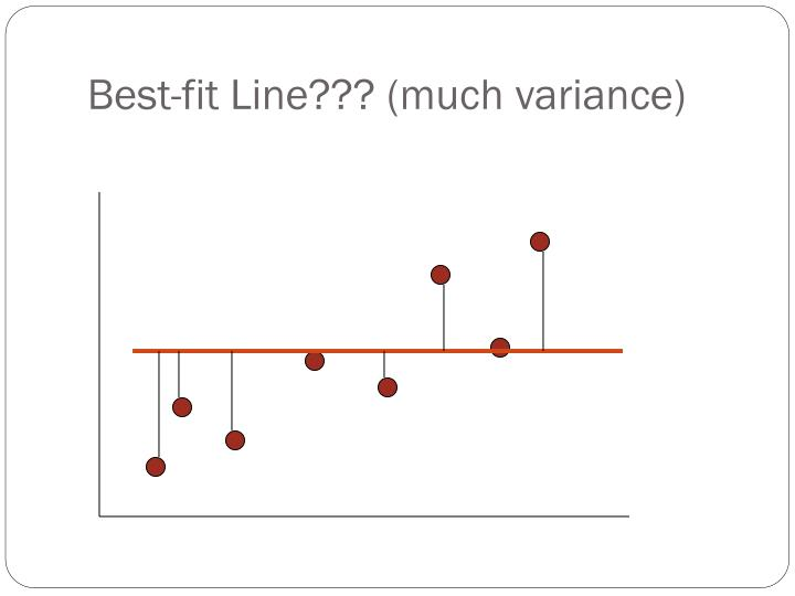 Best-fit Line??? (much variance)