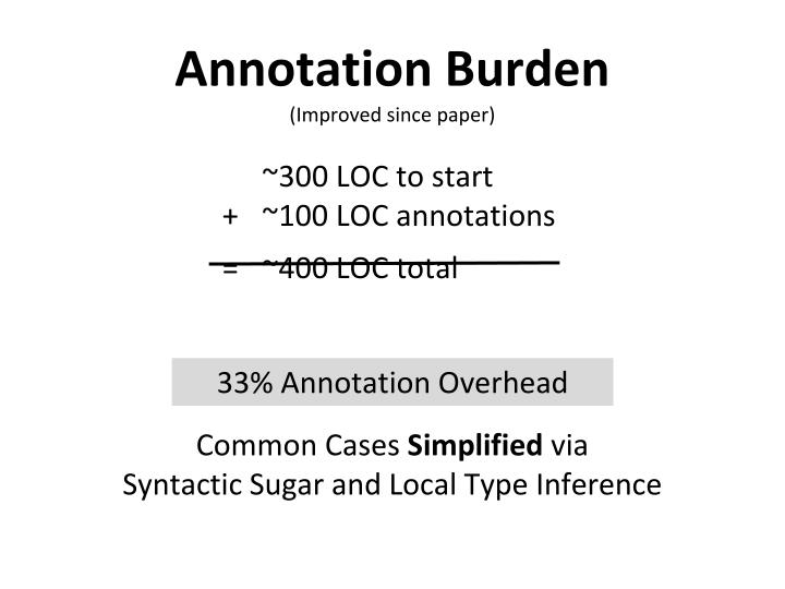 Annotation Burden