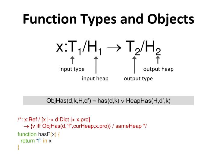 Function Types and Objects