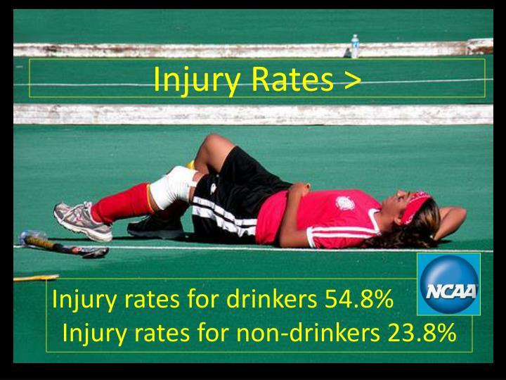 Injury Rates >