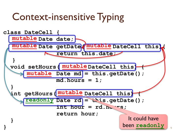 Context-insensitive Typing