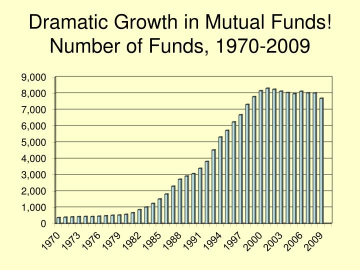Dramatic Growth in Mutual Funds!