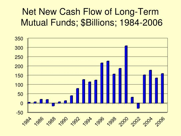 Net New Cash Flow of Long-Term