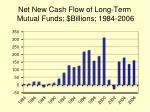 net new cash flow of long term mutual funds billions 1984 2006