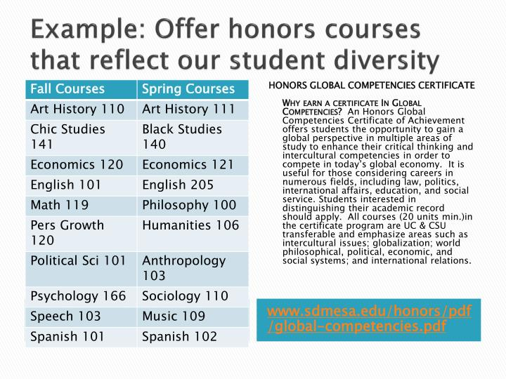 Example: Offer honors courses that reflect our student diversity