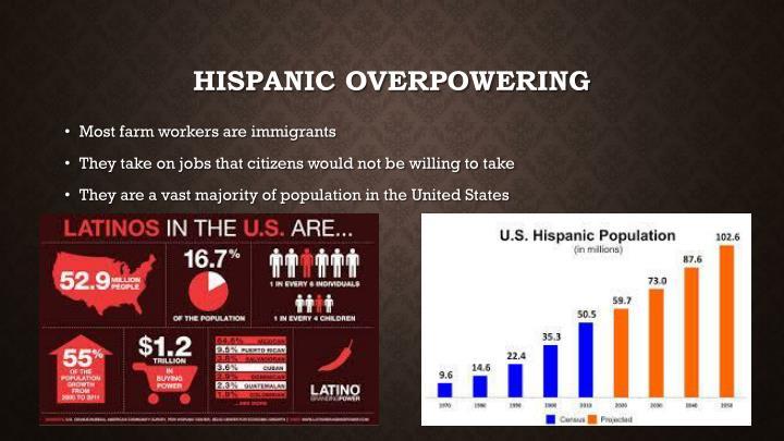Hispanic overpowering