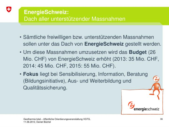 EnergieSchweiz: