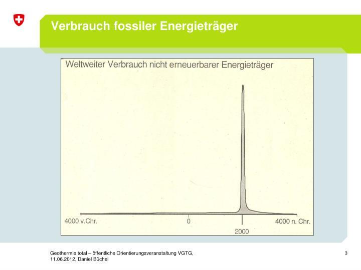 Verbrauch fossiler Energieträger