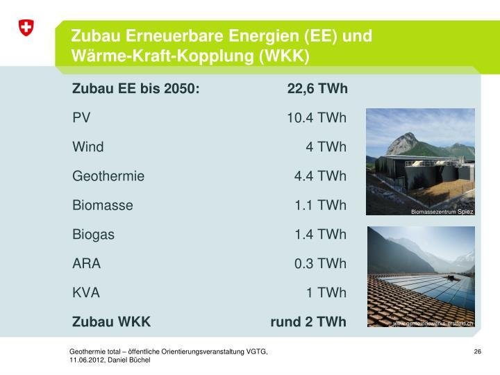 Zubau Erneuerbare Energien (EE) und