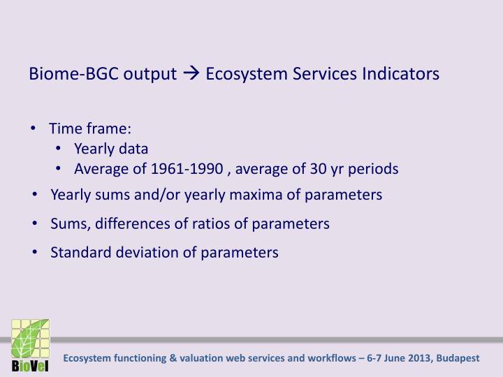 Biome-BGC
