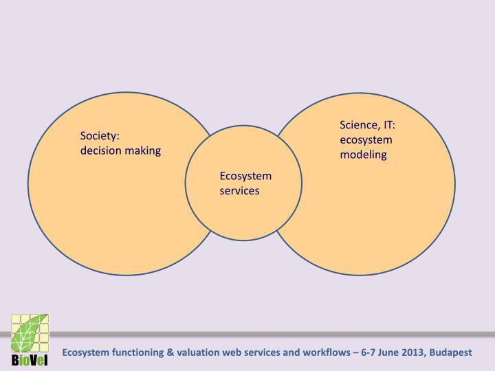 Science, IT:
