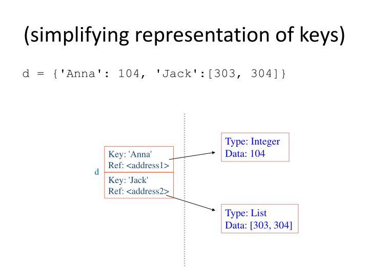 (simplifying representation of keys)