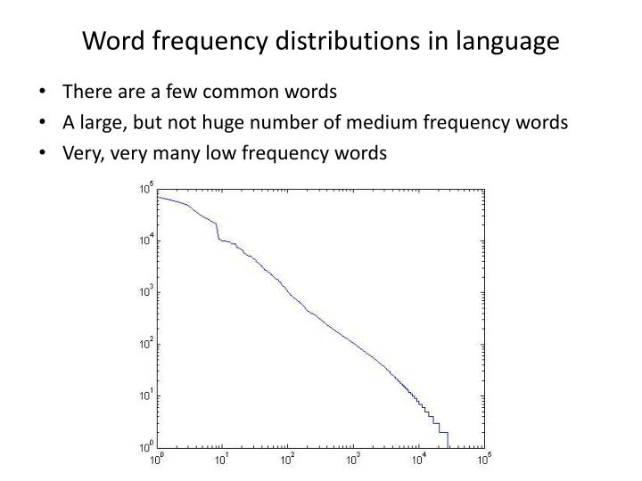 Word frequency distributions in language